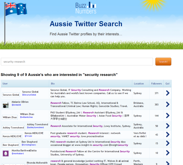Twitter-Researchers-Aussie-Twitter-Search