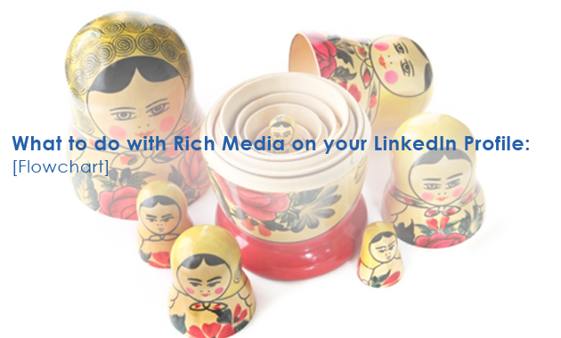 What to do with Rich Media on your LinkedIn Profile [Flowchart]